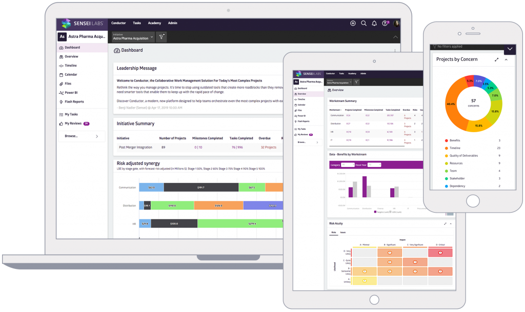 Conductor data widgets on desktop, tablet, and mobile